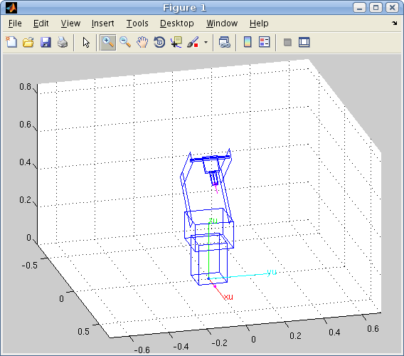 Matlab Toolbox for Control and Simulation of Scorbot ER-V Robots